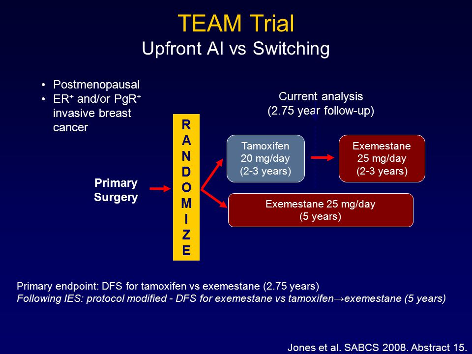 TEAM Trial Upfront AI vs Switching