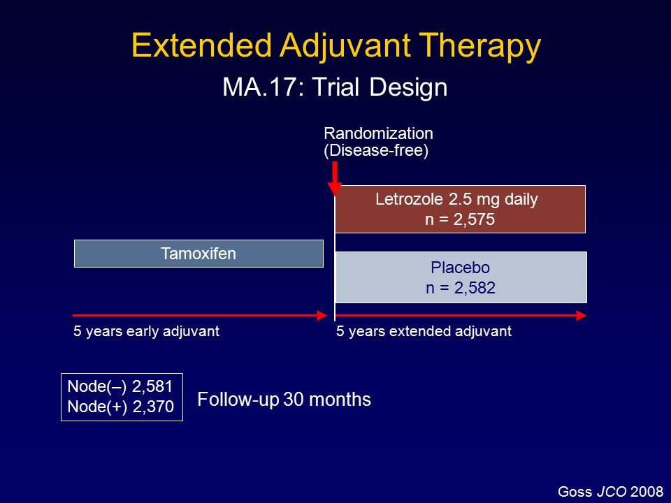 Extended Adjuvant Therapy MA.17: Trial Design