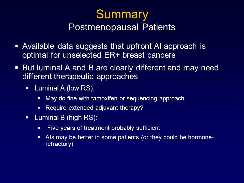 Summary Postmenopausal Patients