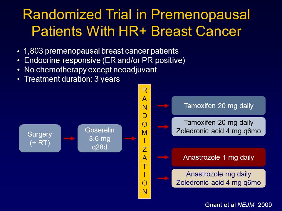 Randomized Trial in Premenopausal Patients With HR+ Breast Cancer