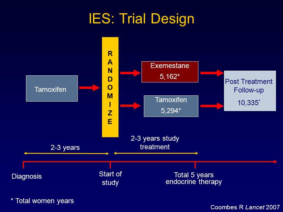 IES: Trial Design RANDOMI ZE Exemestane 5,162*