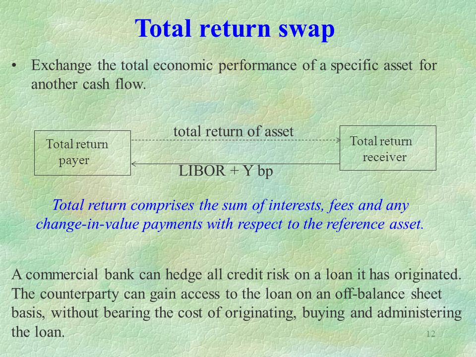 Total return swap • Exchange the total economic performance of a specific asset for. another cash flow.