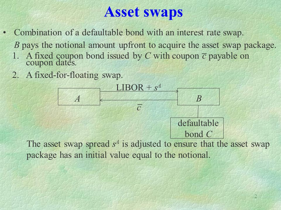 Asset swaps Combination of a defaultable bond with an interest rate swap. B pays the notional amount upfront to acquire the asset swap package.