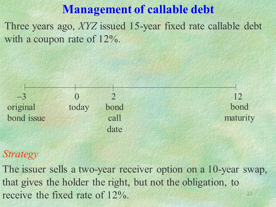 Management of callable debt
