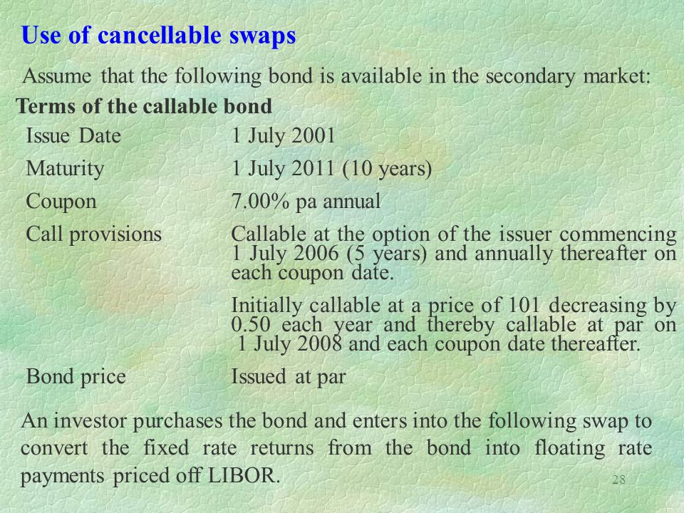Use of cancellable swaps