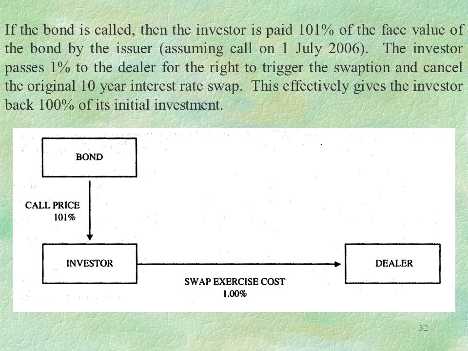 If the bond is called, then the investor is paid 101% of the face value of the bond by the issuer (assuming call on 1 July 2006).
