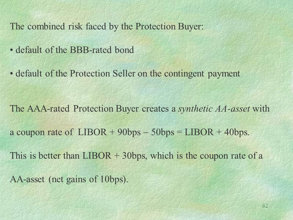 The combined risk faced by the Protection Buyer:
