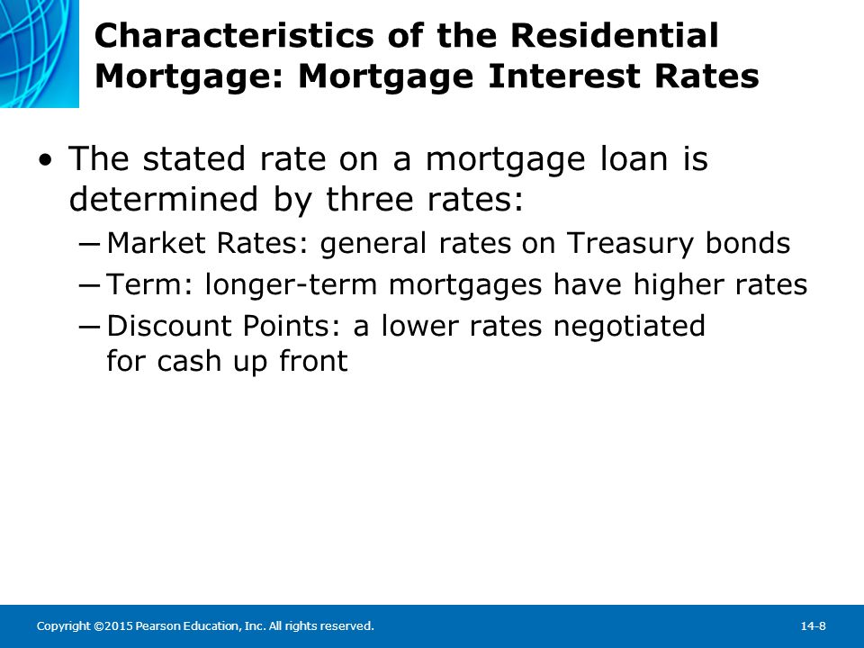 Characteristics of the Residential Mortgage: Mortgage Interest Rates