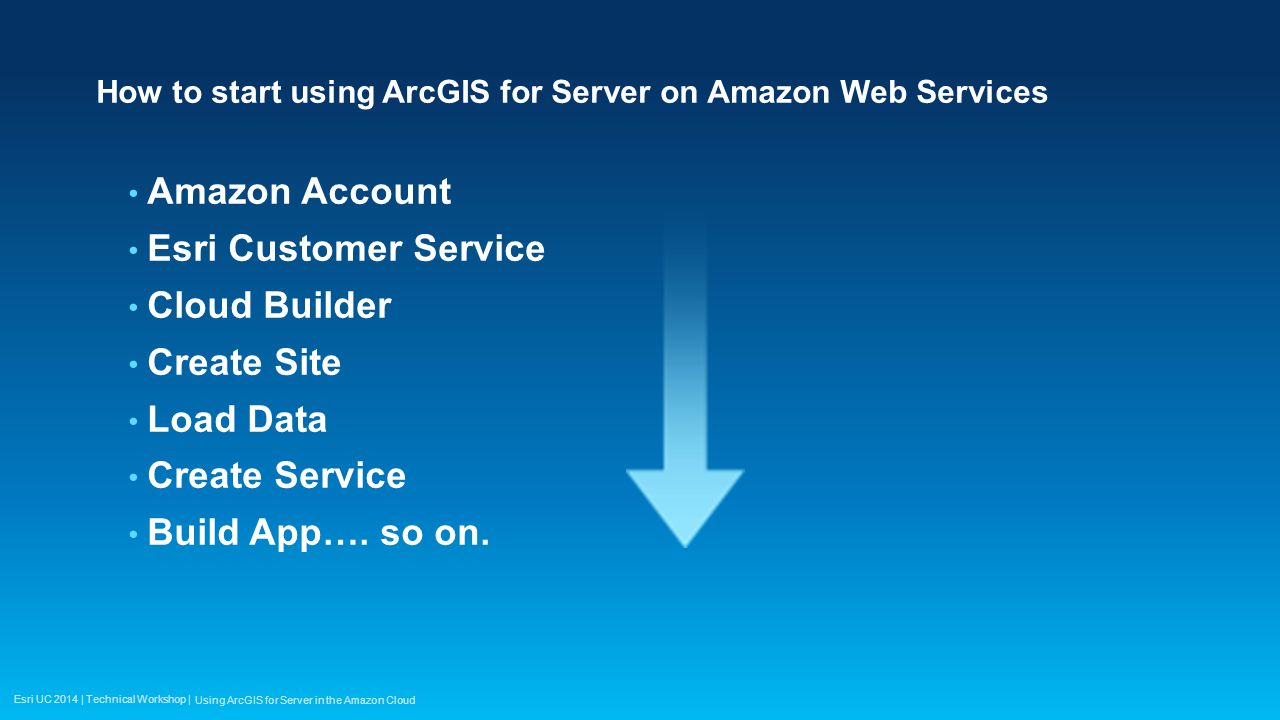 How to start using ArcGIS for Server on Amazon Web Services
