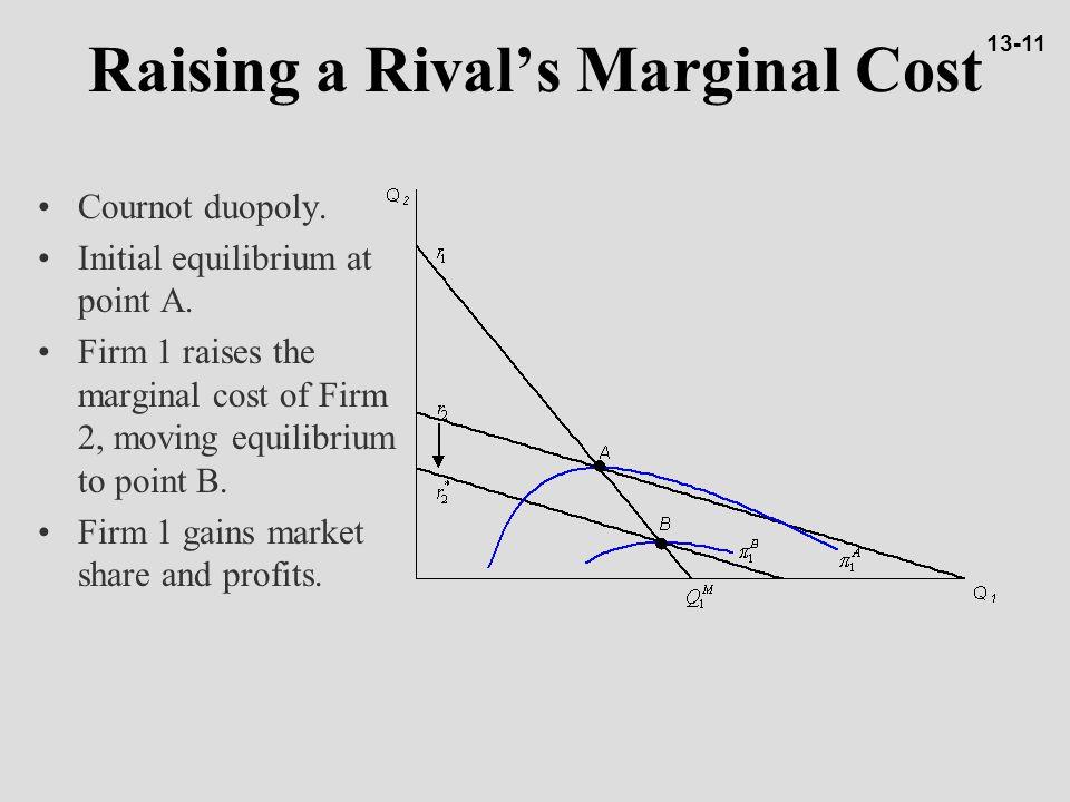 Raising a Rival's Marginal Cost