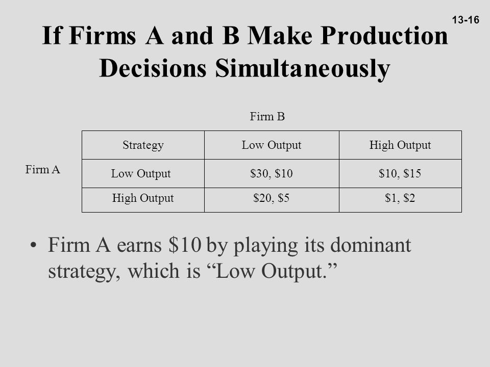 If Firms A and B Make Production Decisions Simultaneously