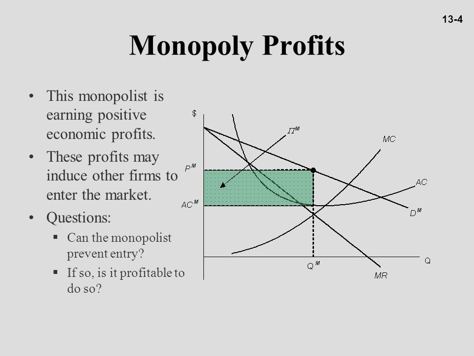Monopoly Profits This monopolist is earning positive economic profits.