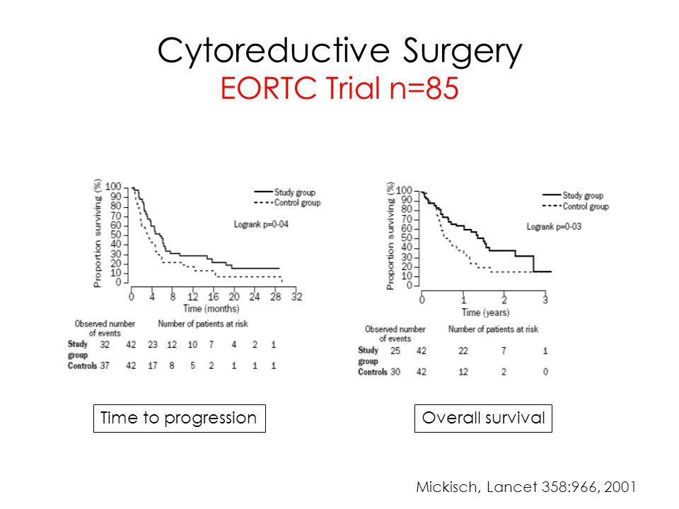 Cytoreductive Surgery EORTC Trial n=85