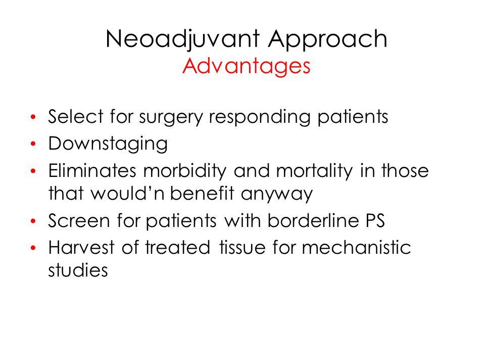 Neoadjuvant Approach Advantages