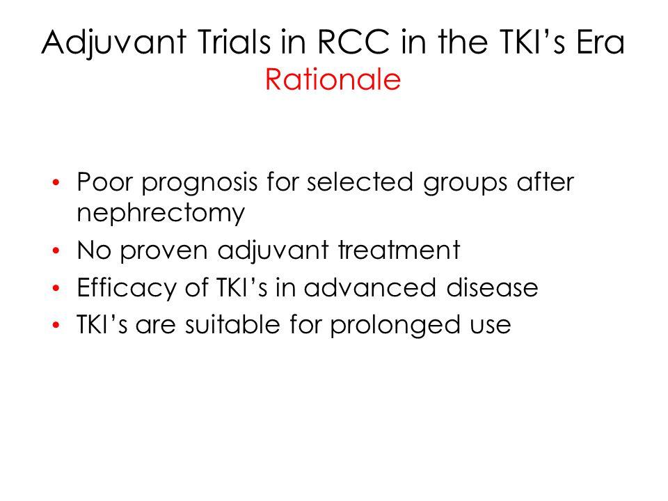 Adjuvant Trials in RCC in the TKI's Era Rationale