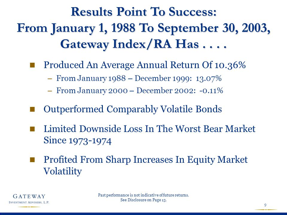 How Does Hedged Equity Improve Asset Allocation