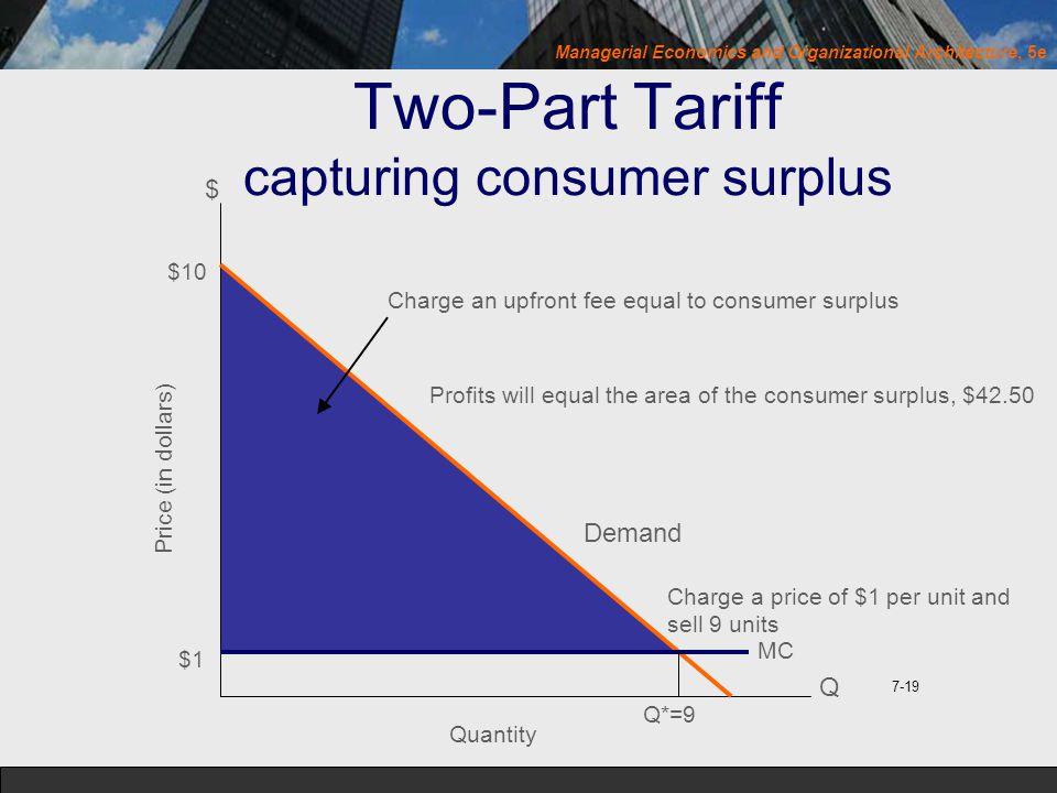 Two-Part Tariff capturing consumer surplus