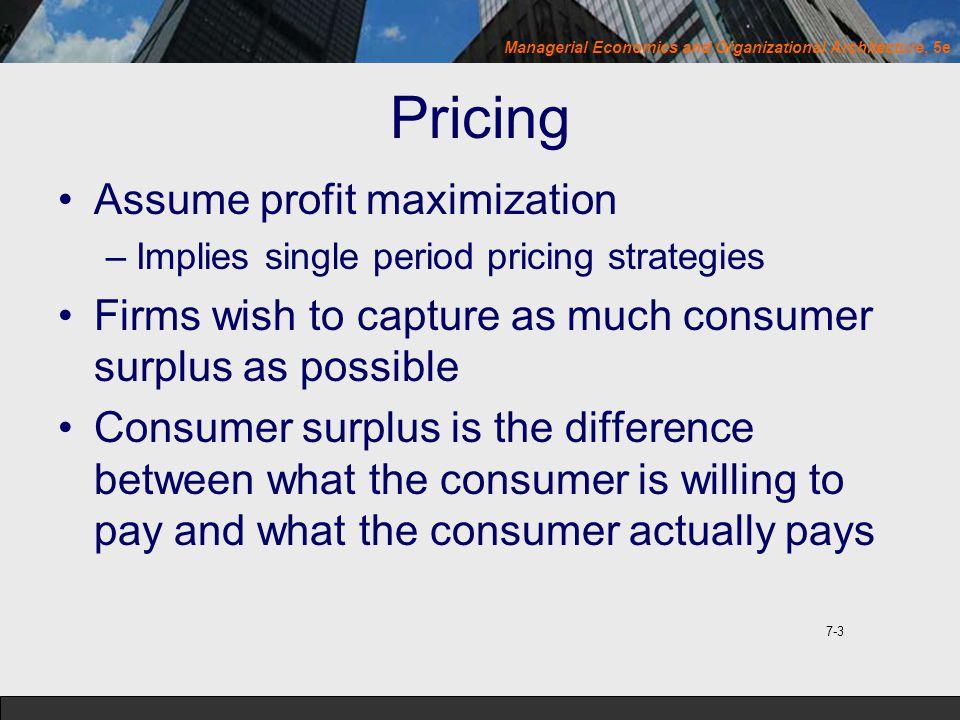 Pricing Assume profit maximization