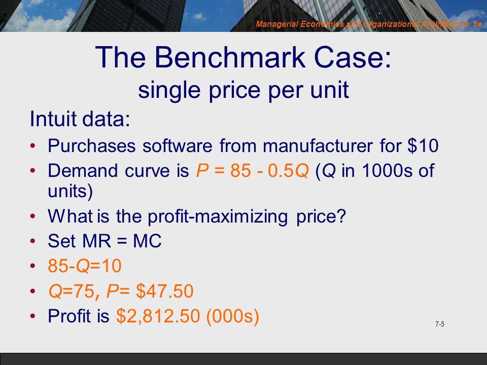 The Benchmark Case: single price per unit