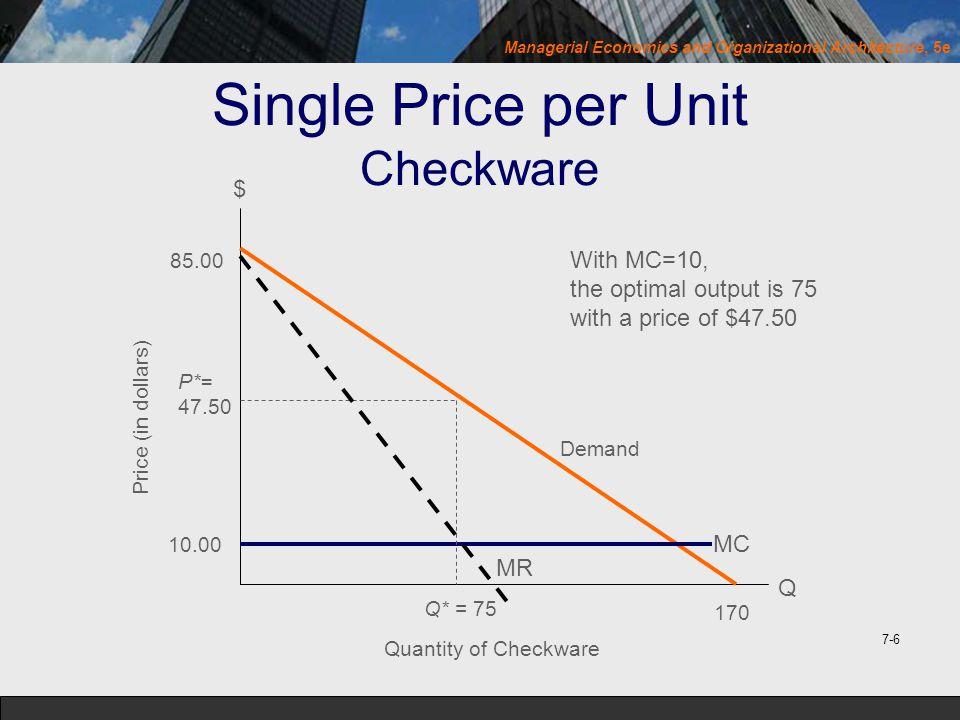 Single Price per Unit Checkware
