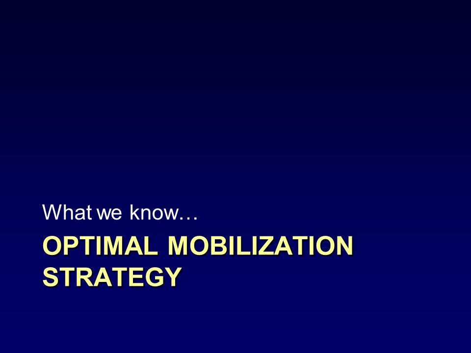 Optimal mobilization strategy