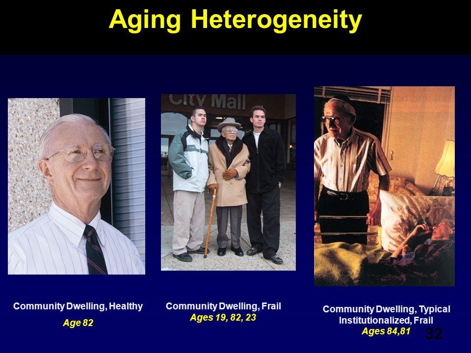 Aging Heterogeneity Community Dwelling, Healthy Age 82