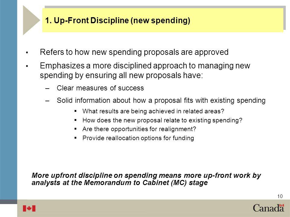 1. Up-Front Discipline (new spending)