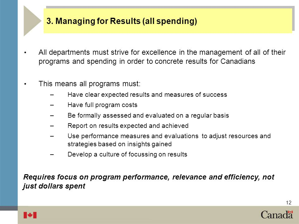 3. Managing for Results (all spending)
