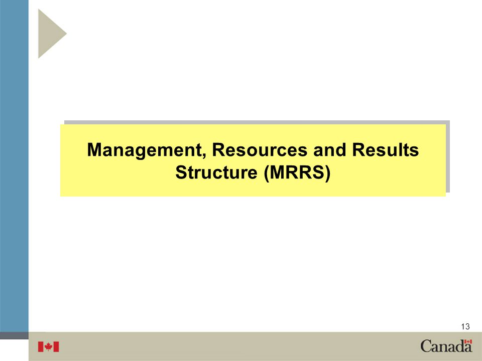 Management, Resources and Results Structure (MRRS)