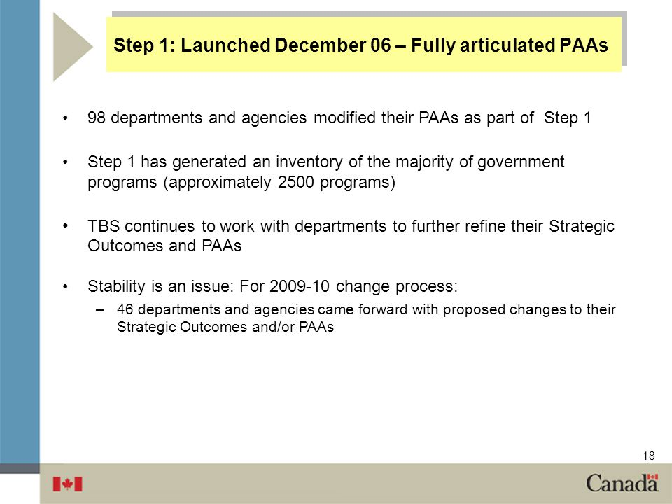Step 1: Launched December 06 – Fully articulated PAAs