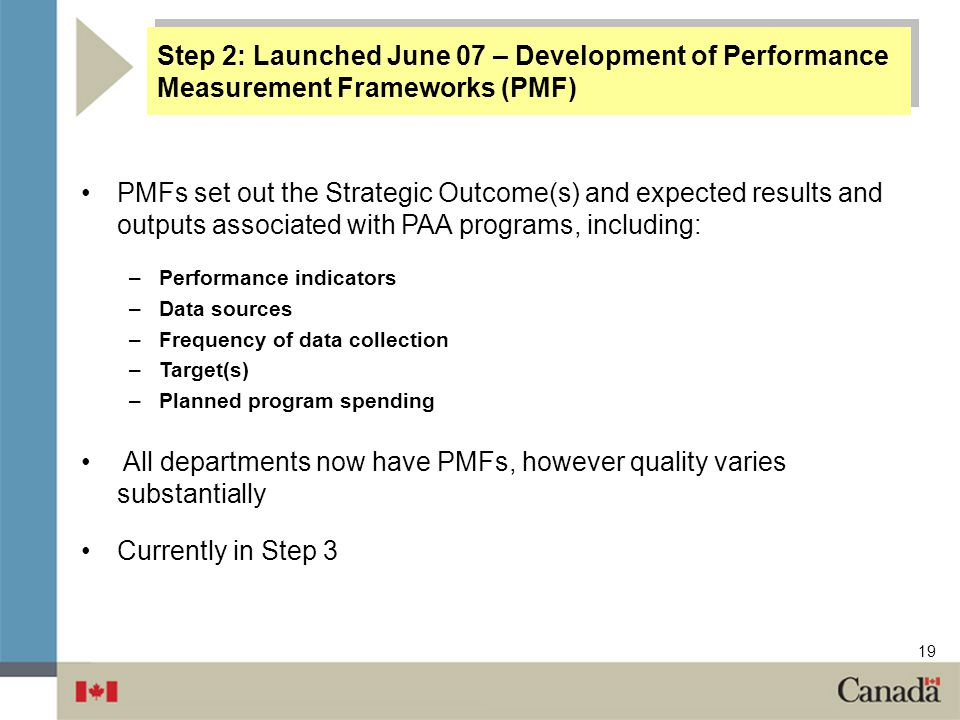 All departments now have PMFs, however quality varies substantially