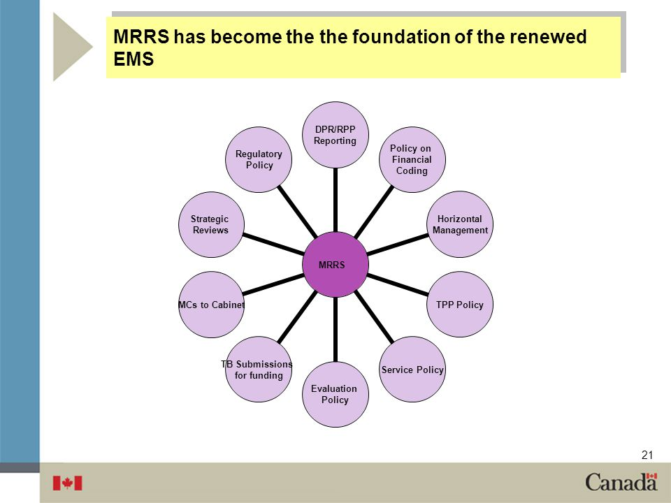 MRRS has become the the foundation of the renewed EMS