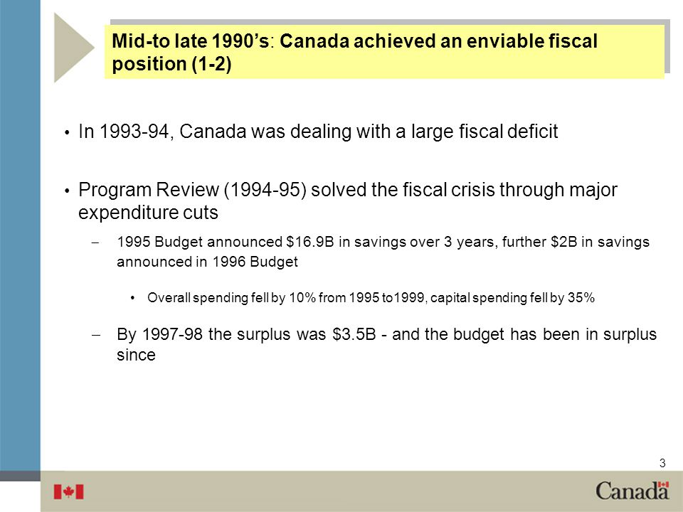 Mid-to late 1990's: Canada achieved an enviable fiscal position (1-2)