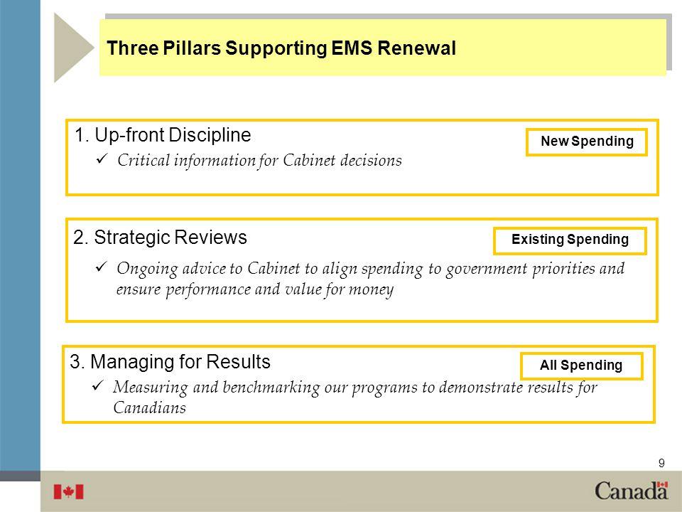 Three Pillars Supporting EMS Renewal