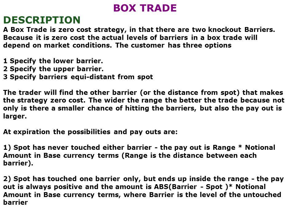 BOX TRADE DESCRIPTION.