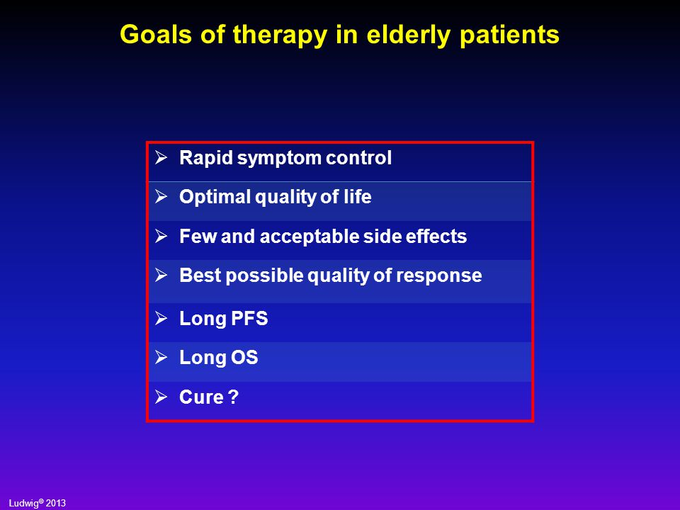 Goals of therapy in elderly patients