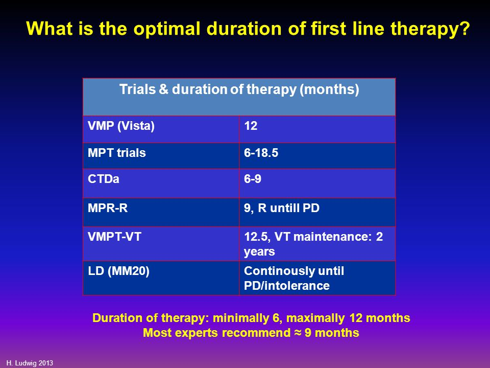 What is the optimal duration of first line therapy