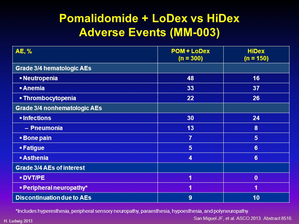 Pomalidomide + LoDex vs HiDex Adverse Events (MM-003)