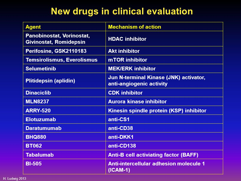 New drugs in clinical evaluation