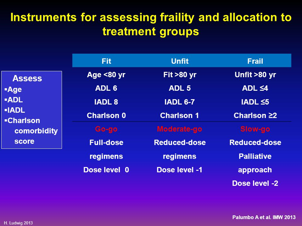 Instruments for assessing fraility and allocation to treatment groups