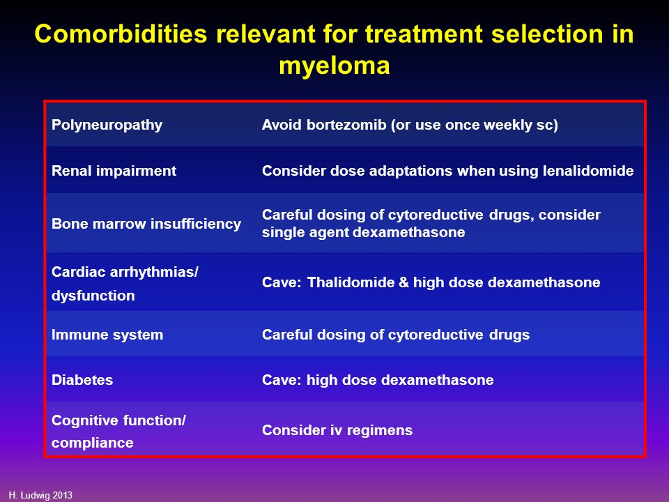 Comorbidities relevant for treatment selection in myeloma