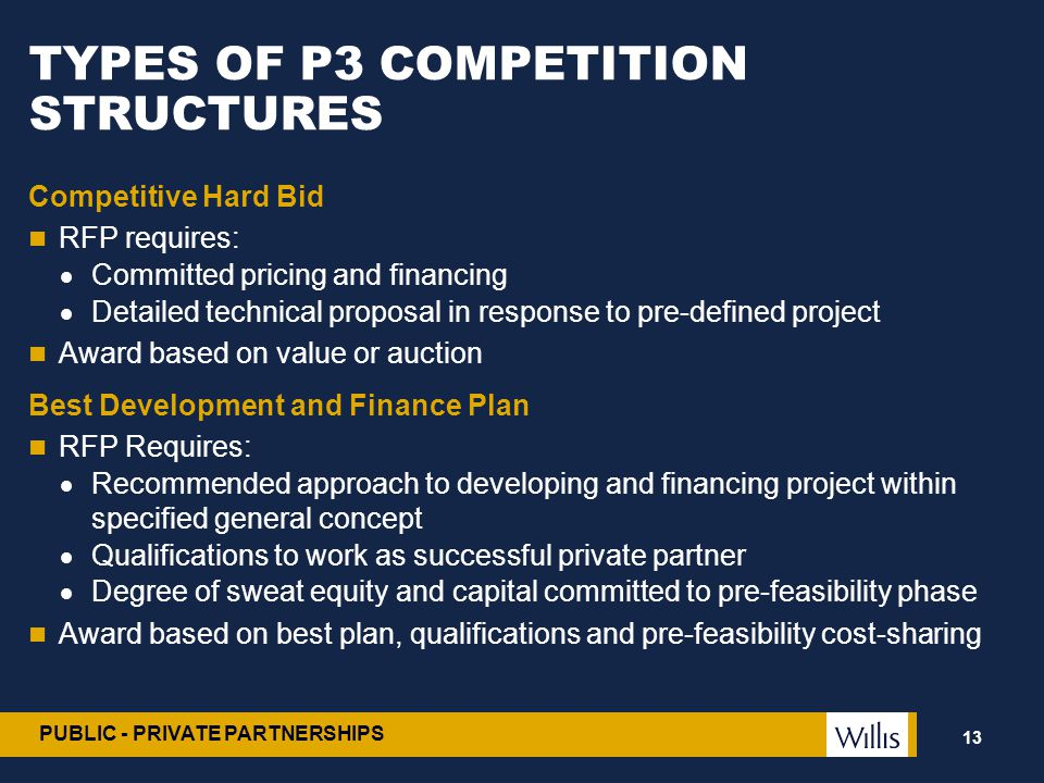 TYPES OF P3 COMPETITION STRUCTURES