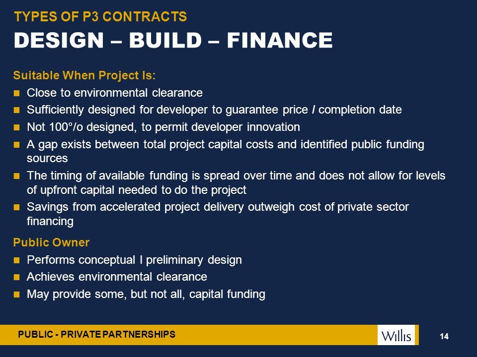 DESIGN – BUILD – FINANCE