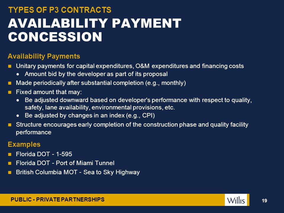 AVAILABILITY PAYMENT CONCESSION