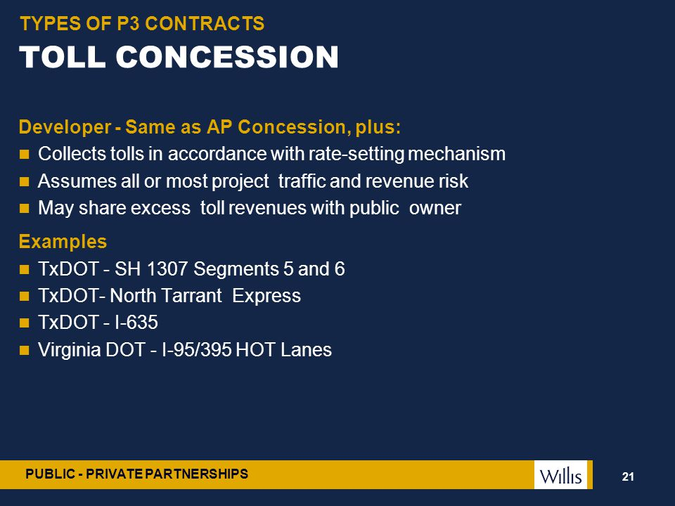 TOLL CONCESSION TYPES OF P3 CONTRACTS