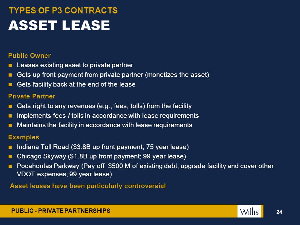 ASSET LEASE TYPES OF P3 CONTRACTS Public Owner