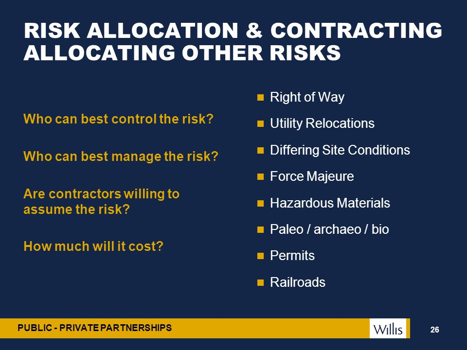 RISK ALLOCATION & CONTRACTING ALLOCATING OTHER RISKS