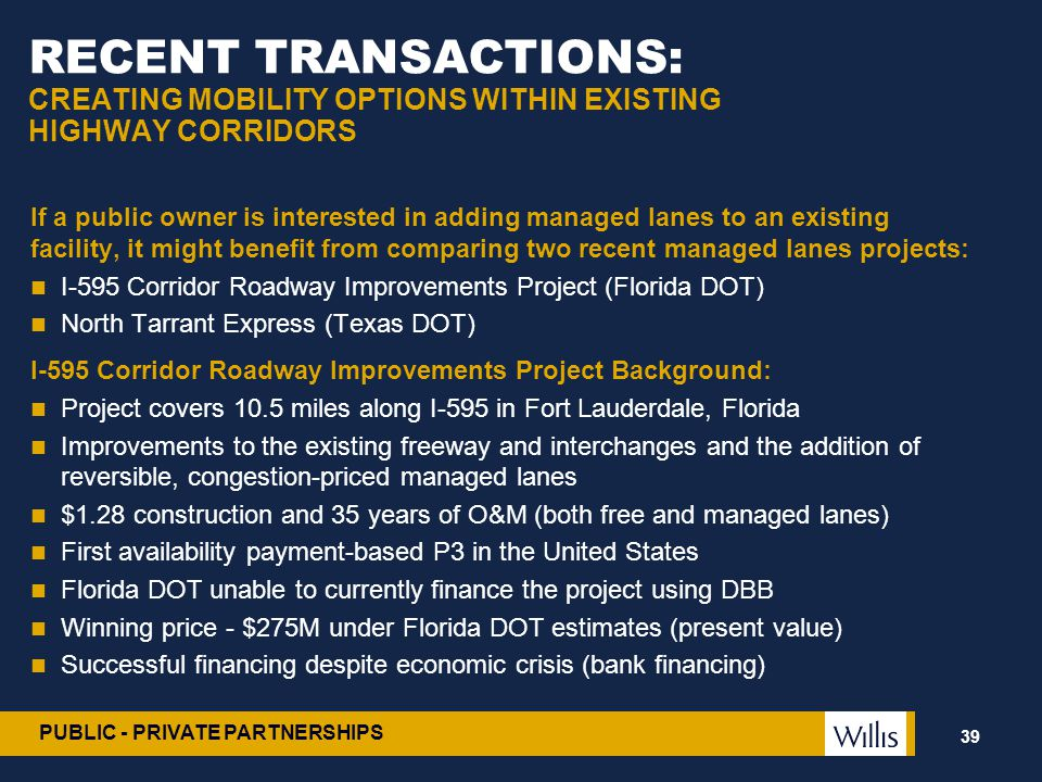 RECENT TRANSACTIONS: Creating mobility options within existing highway corridors