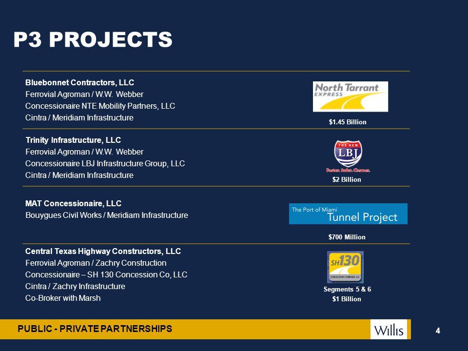P3 PROJECTS Bluebonnet Contractors, LLC