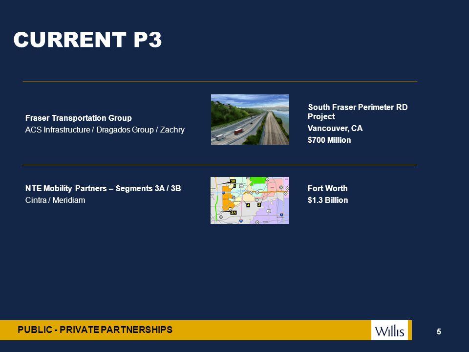 CURRENT P3 Fraser Transportation Group